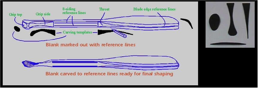 These Lines Are First Marked Onto The Paddle Blank Using Templates Made From Flexible Plastic Sheet To Conform Curves Of